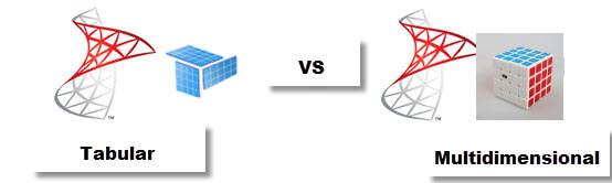 4154_tabular_vs_multidimensional