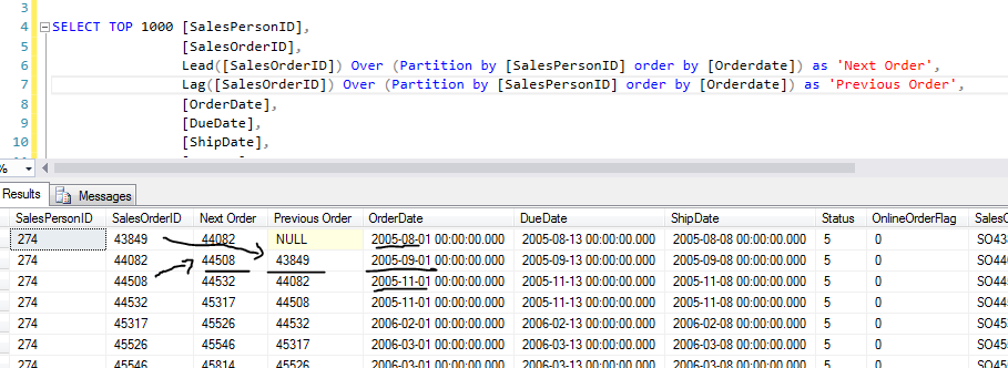 Lead and Lag SQL code