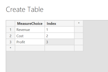 Discounnected table