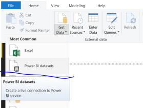 powerbi datasets